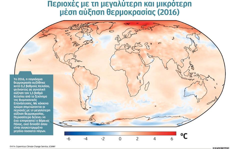 Πρόβλεψη του καιρού με ορίζοντα ενός έτους
