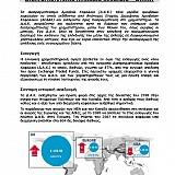 Διαπραγματεύσιμα Αμοιβαία Κεφάλαια (Δ.Α.Κ. - ETFs) - Εγχειρίδιο Χ.Α.