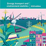 Eurostat: Στατιστικές ενέργειας, μεταφορών και περιβάλλοντος - έκδοση 2020