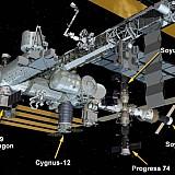 Μποτιλιάρισμα στον... Διεθνή Διαστημικό Σταθμό: Πέντε σκάφη έχουν «δέσει» ταυτόχρονα