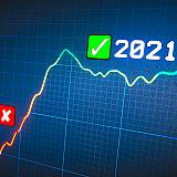 """Θετικό ξεκίνημα για το 2021 - Αναβολή των """"ανησυχιών"""""""