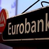 Eurobank: Χαμηλότερα τα νέα NPEs και οι νέες χορηγήσεις