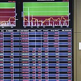 Euroxx: Το β΄ εξάμηνο θα δώσει κέρδη το ΧΑ – Τα top picks