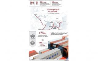Προσδοκίες για νέες κινεζικές επενδύσεις