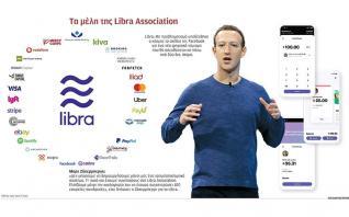Tρομάζει το ψηφιακό νόμισμα της Facebook