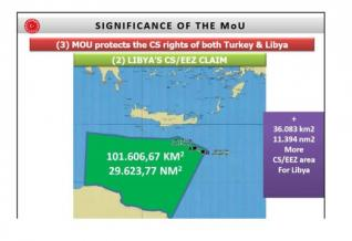 Οι τουρκικοί χάρτες που «εξαφανίζουν» τα ελληνικά Οικόπεδα νότια της Κρήτης
