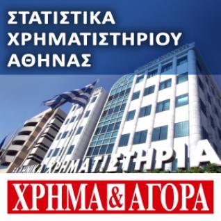 Στατιστικά Στοιχεία Γενικού Δείκτη Χρηματιστηρίου Αθήνας - eurocapital.gr